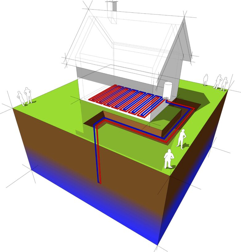 Water-water warmtepomp: prijs, werking en rendement