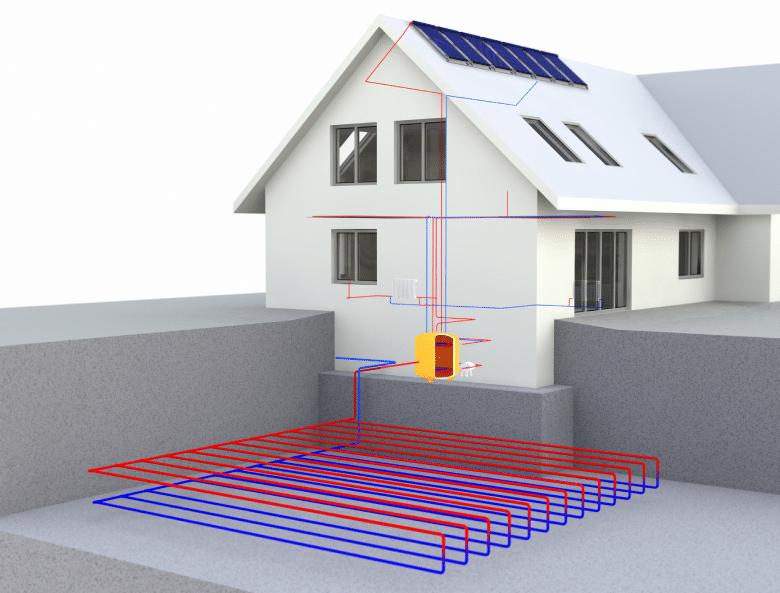 Geothermische warmtepomp prijs + werking en rendement